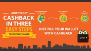 Working of Getexmy Cashback Website