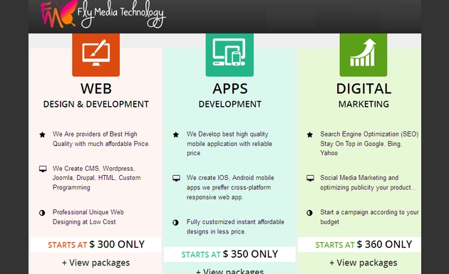 Modern Web Design Trend - Mobile Friendly